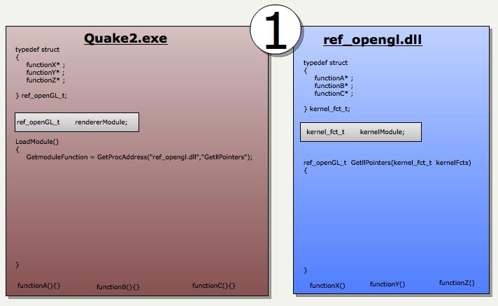 Quake 2 Source Code Review